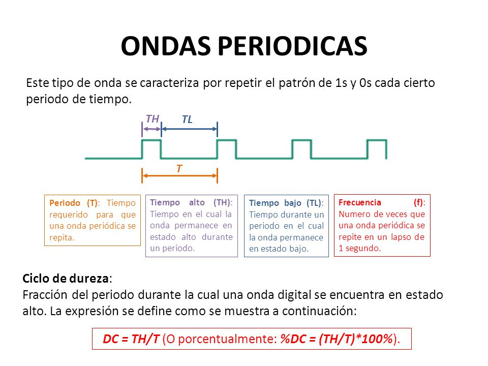 DC = TH/T (O porcentualmente: %DC = (TH/T)*100%).