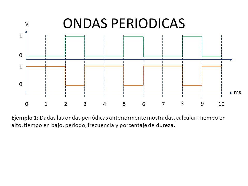 ONDAS PERIODICAS V. 1. 1. ms. 1. 2. 3. 4. 5. 6. 7. 8. 9. 10.