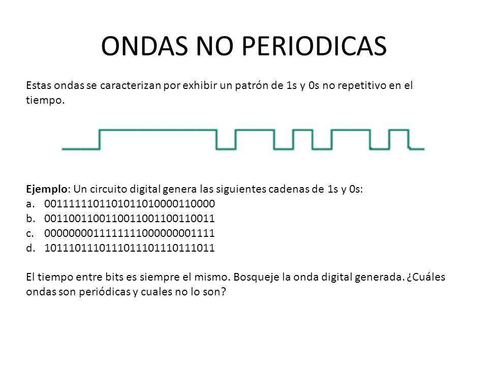 ONDAS NO PERIODICAS Estas ondas se caracterizan por exhibir un patrón de 1s y 0s no repetitivo en el tiempo.