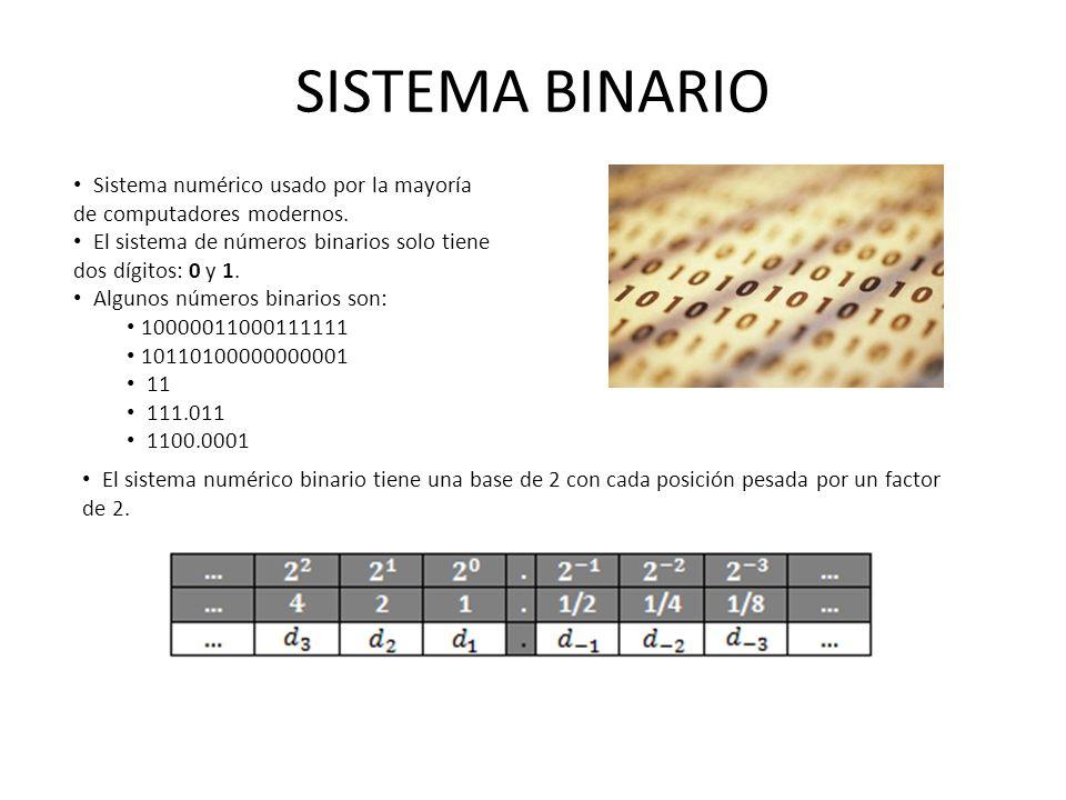 SISTEMA BINARIO Sistema numérico usado por la mayoría de computadores modernos. El sistema de números binarios solo tiene dos dígitos: 0 y 1.