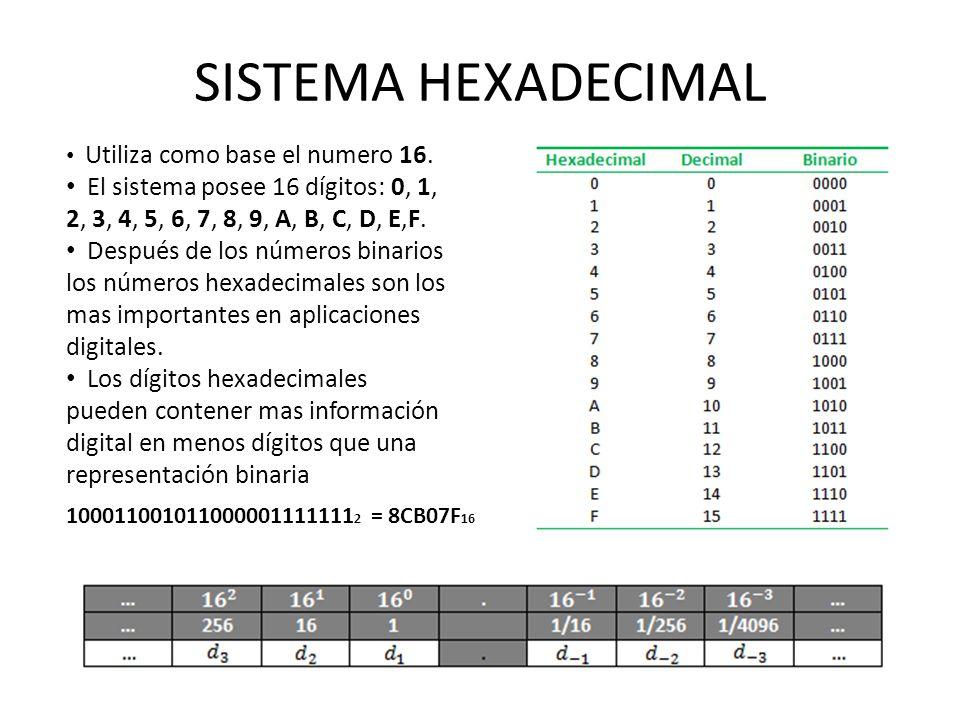 SISTEMA HEXADECIMAL Utiliza como base el numero 16. El sistema posee 16 dígitos: 0, 1, 2, 3, 4, 5, 6, 7, 8, 9, A, B, C, D, E,F.