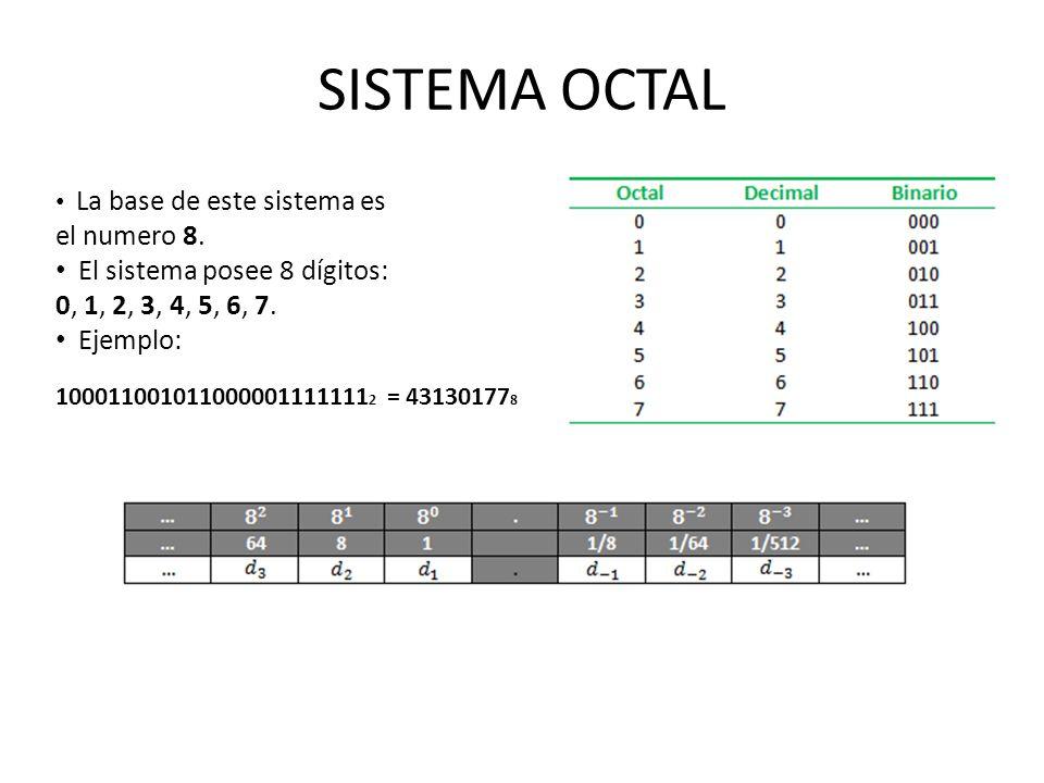 SISTEMA OCTAL El sistema posee 8 dígitos: 0, 1, 2, 3, 4, 5, 6, 7.