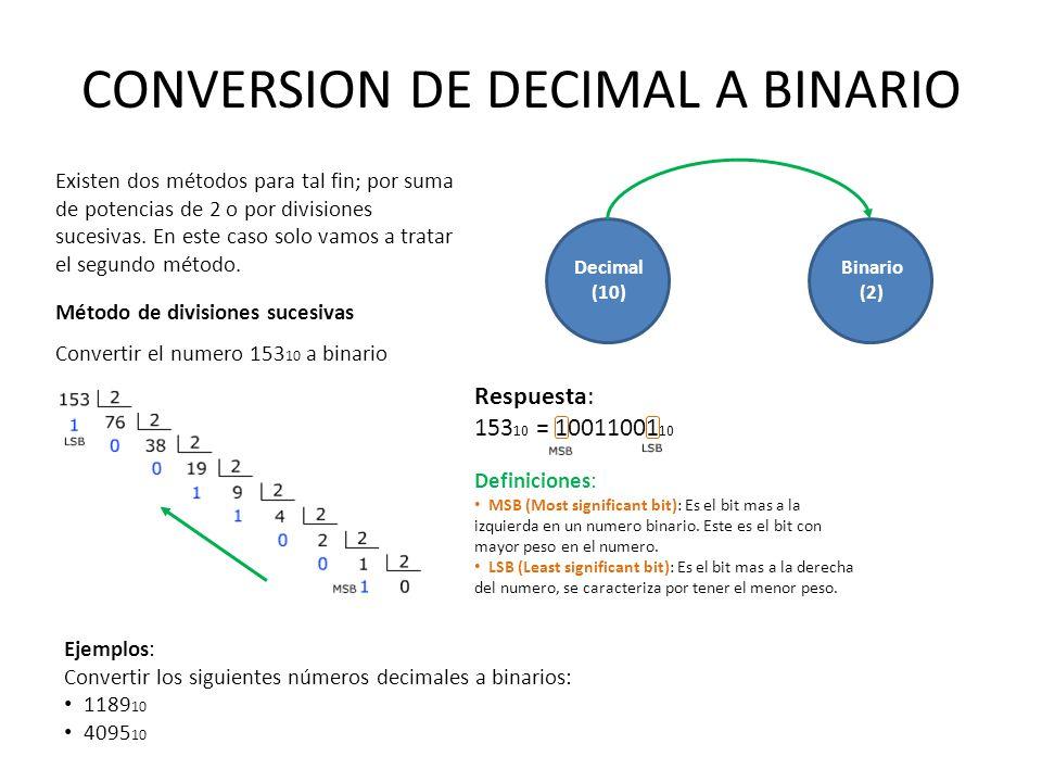 CONVERSION DE DECIMAL A BINARIO