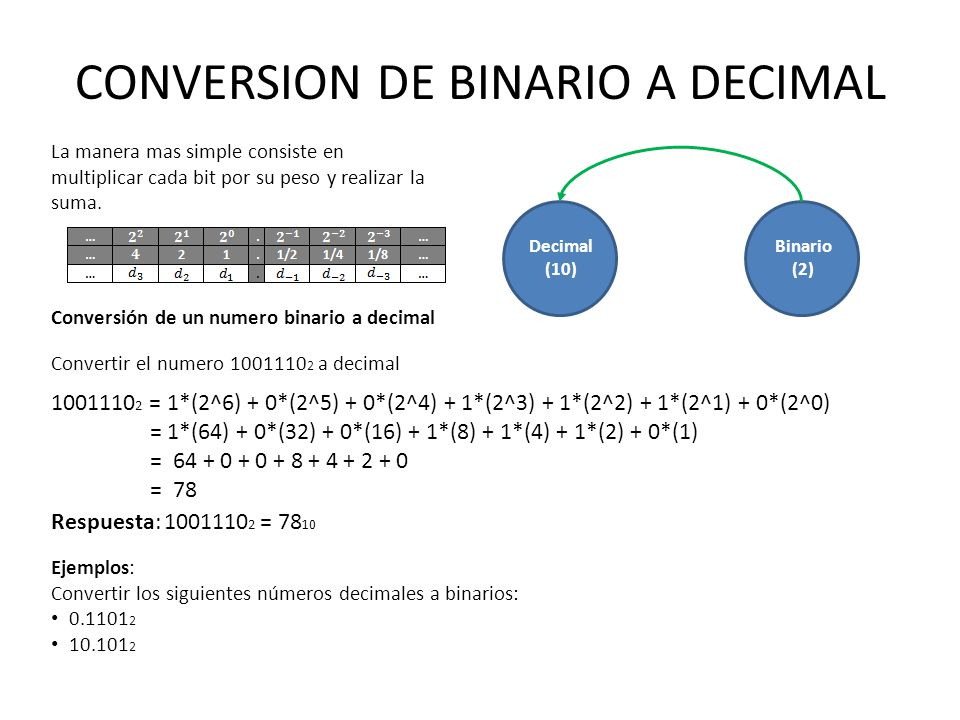 CONVERSION DE BINARIO A DECIMAL