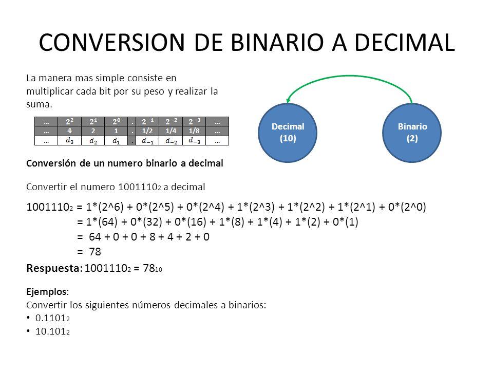 CONVERSION DE BINARIO A DECIMAL