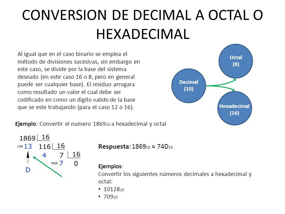 CONVERSION DE DECIMAL A OCTAL O HEXADECIMAL
