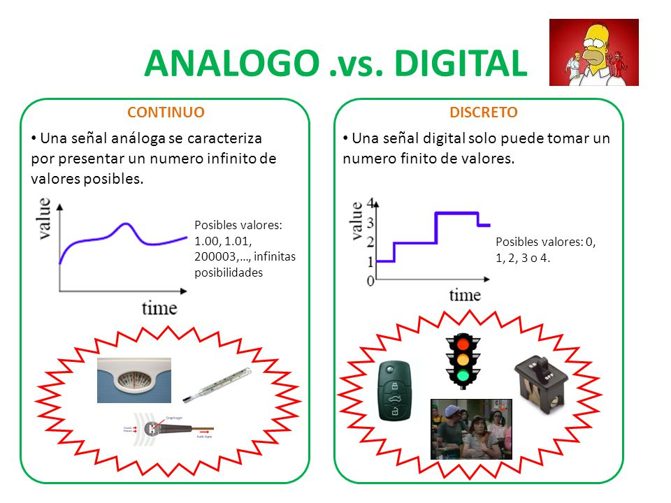 ANALOGO .vs. DIGITAL CONTINUO DISCRETO