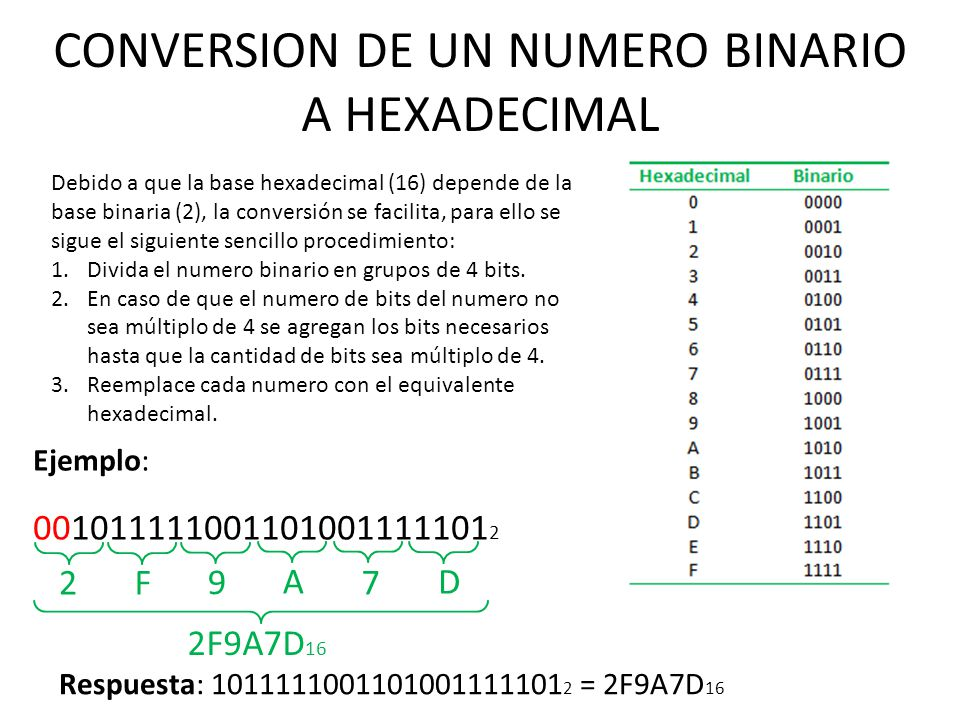 CONVERSION DE UN NUMERO BINARIO A HEXADECIMAL