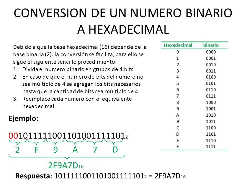 CONVERSION DE UN NUMERO BINARIO A HEXADECIMAL