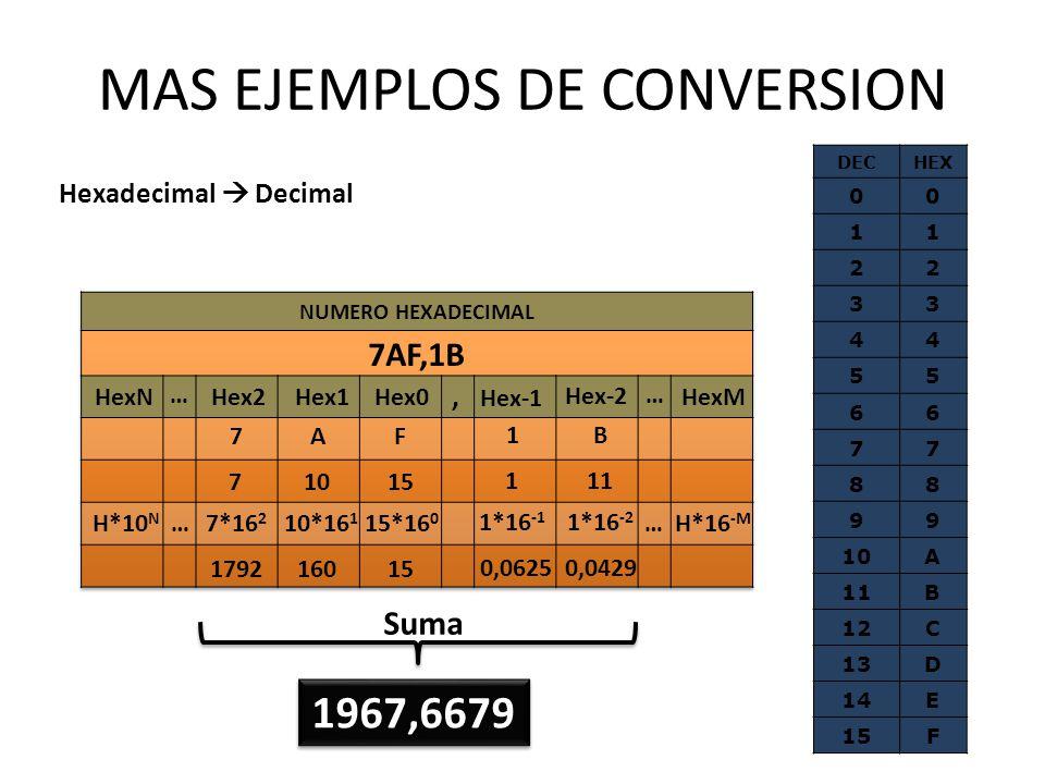 MAS EJEMPLOS DE CONVERSION