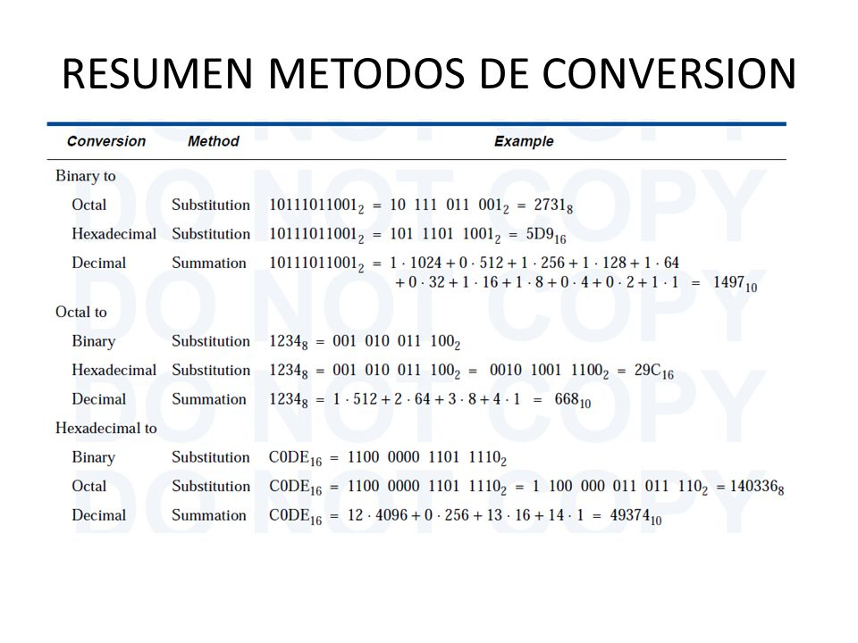 RESUMEN METODOS DE CONVERSION