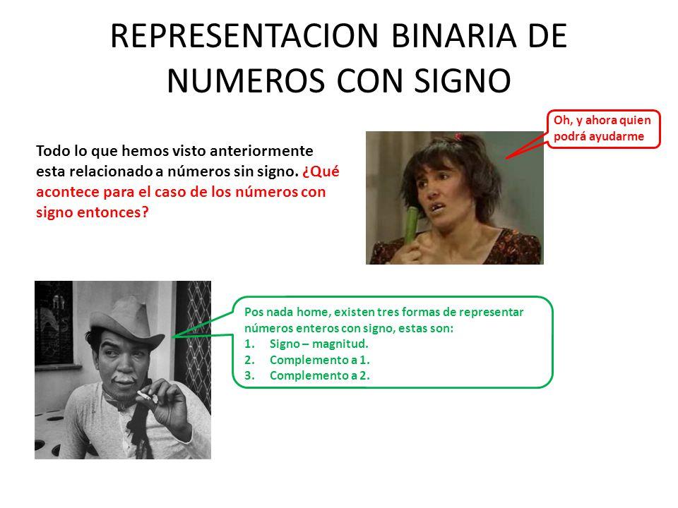 REPRESENTACION BINARIA DE NUMEROS CON SIGNO
