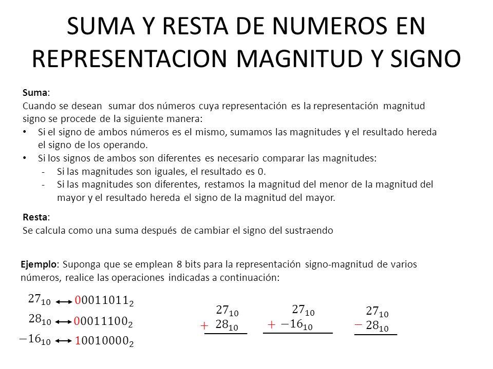 SUMA Y RESTA DE NUMEROS EN REPRESENTACION MAGNITUD Y SIGNO