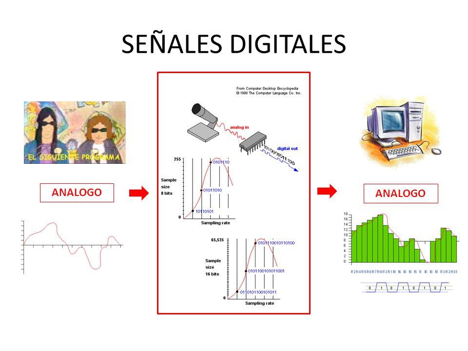 SEÑALES DIGITALES ANALOGO ANALOGO