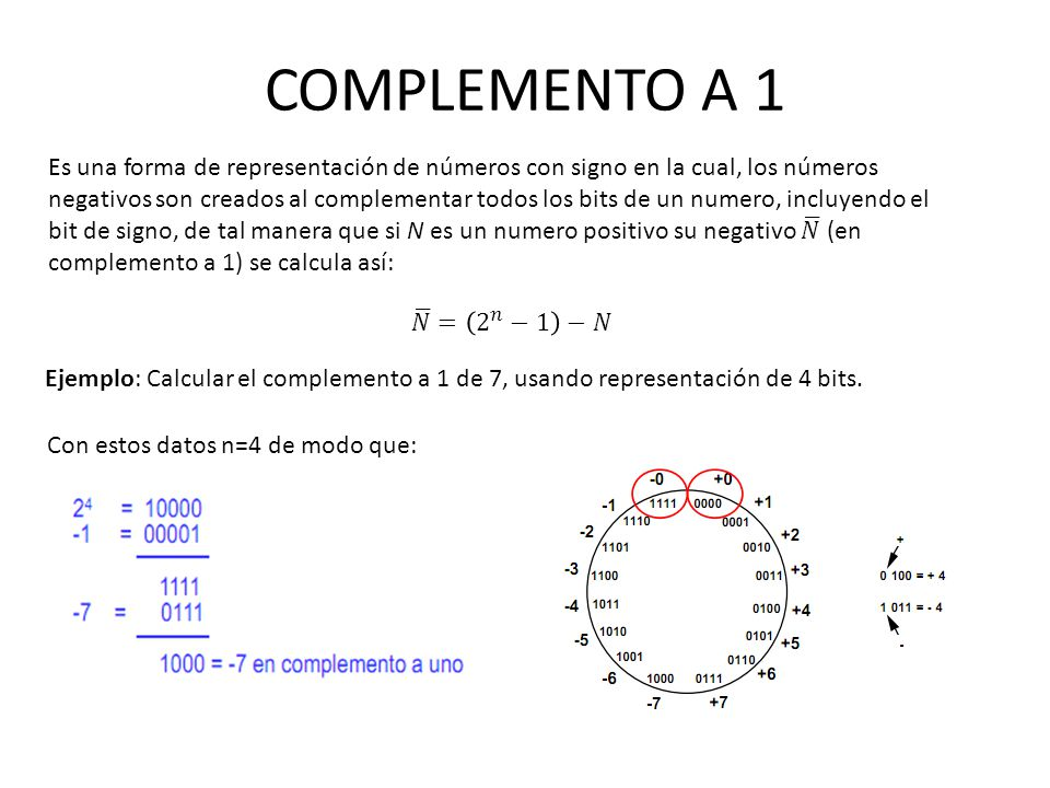 COMPLEMENTO A 1