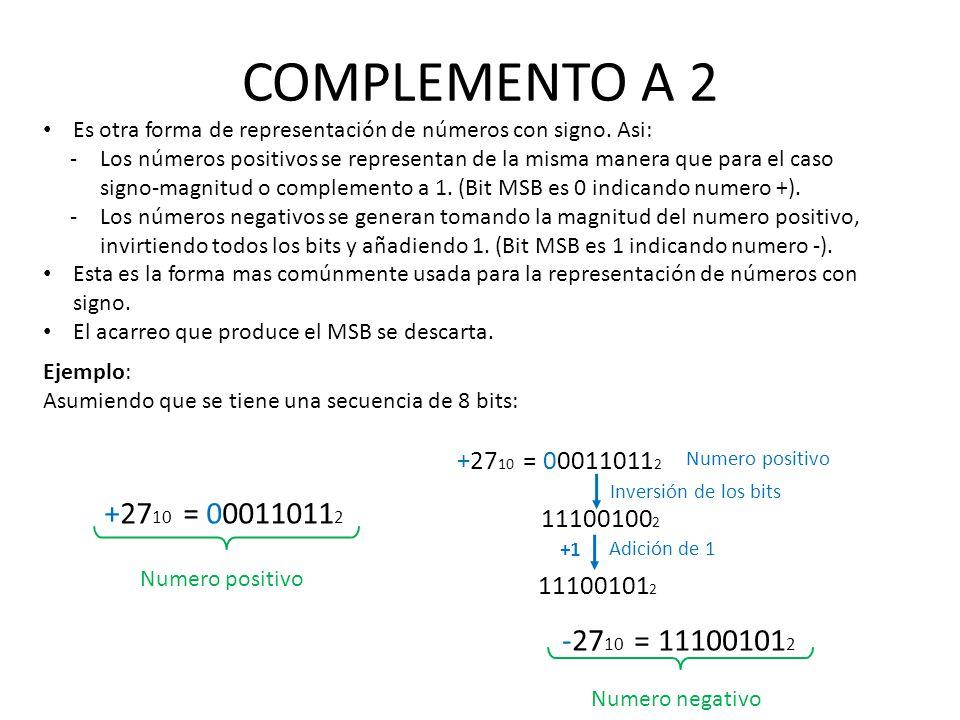 COMPLEMENTO A 2 Es otra forma de representación de números con signo. Asi: