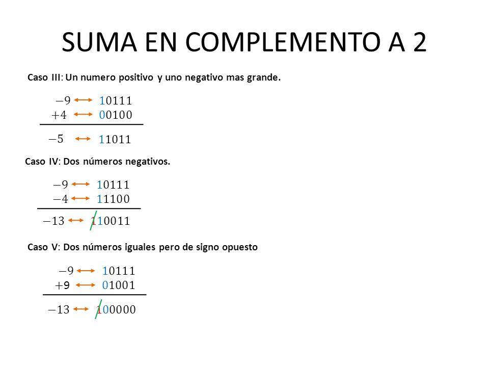SUMA EN COMPLEMENTO A 2 −9 10111 +4 00100 −5 11011 −9 10111 −4 11100
