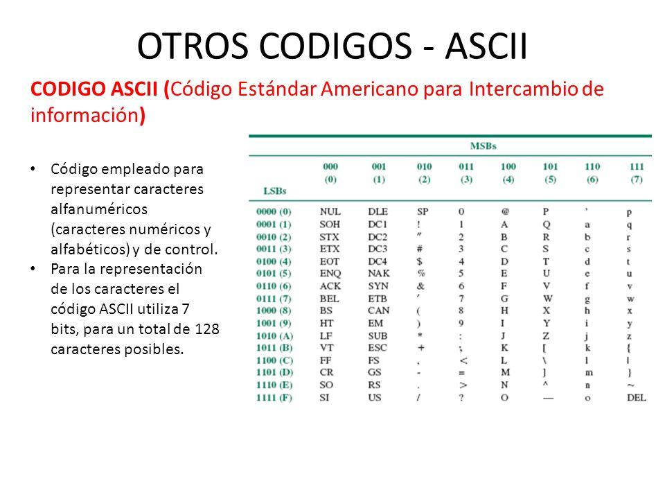 OTROS CODIGOS - ASCII CODIGO ASCII (Código Estándar Americano para Intercambio de información)