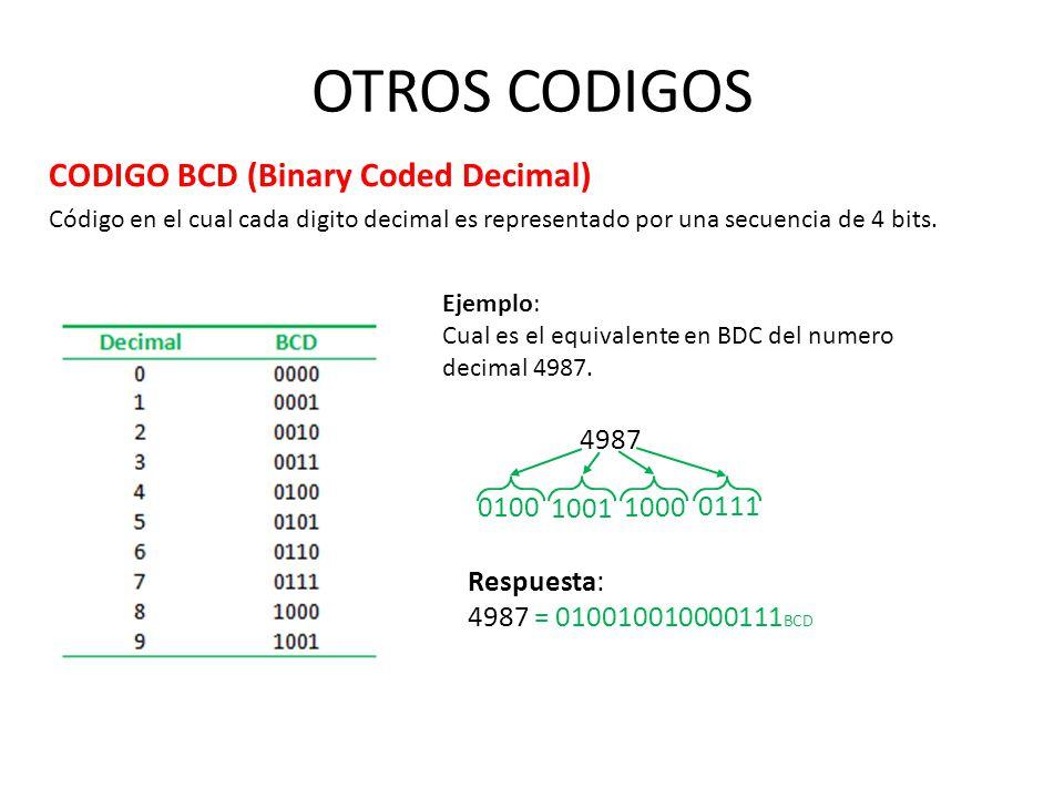 OTROS CODIGOS CODIGO BCD (Binary Coded Decimal) 4987 0100 1001 1000