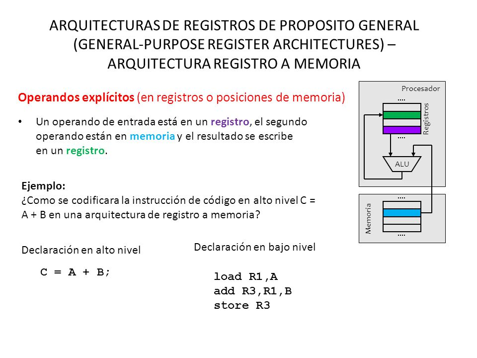 ARQUITECTURAS DE REGISTROS DE PROPOSITO GENERAL (GENERAL-PURPOSE REGISTER ARCHITECTURES) – ARQUITECTURA REGISTRO A MEMORIA
