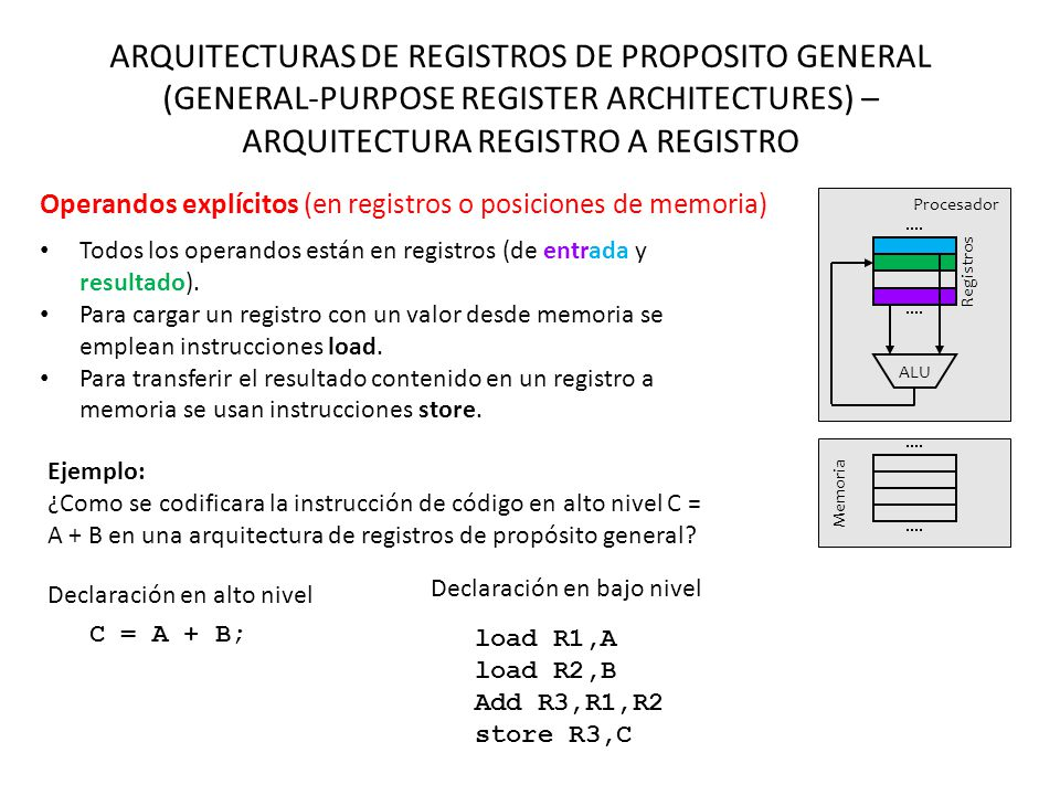 ARQUITECTURAS DE REGISTROS DE PROPOSITO GENERAL (GENERAL-PURPOSE REGISTER ARCHITECTURES) – ARQUITECTURA REGISTRO A REGISTRO