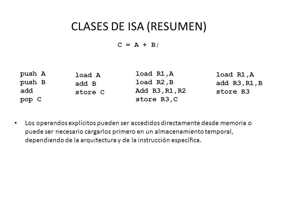 CLASES DE ISA (RESUMEN)