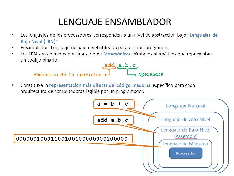 LENGUAJE ENSAMBLADOR add a,b,c a = b + c add a,b,c