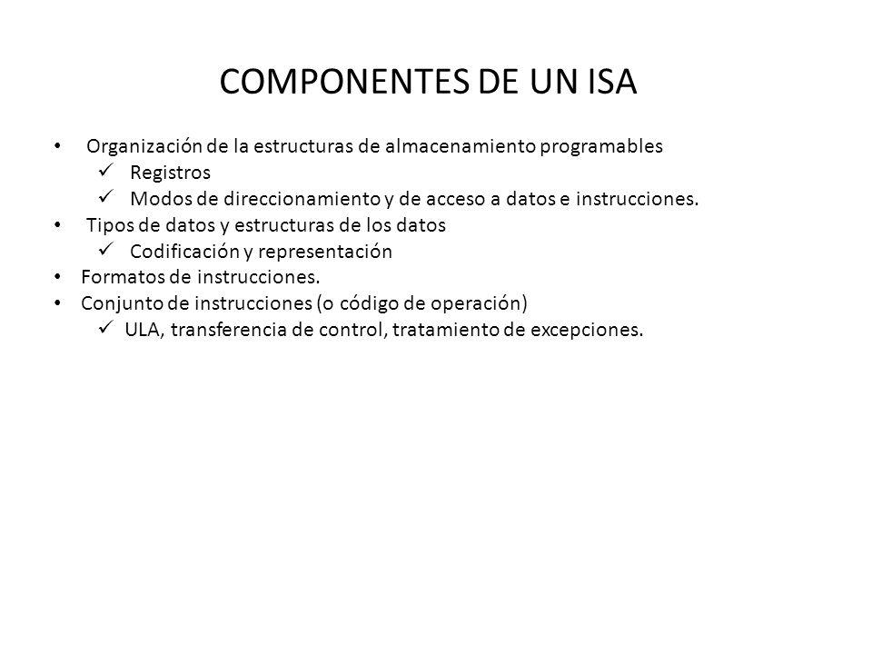 COMPONENTES DE UN ISA Organización de la estructuras de almacenamiento programables. Registros.