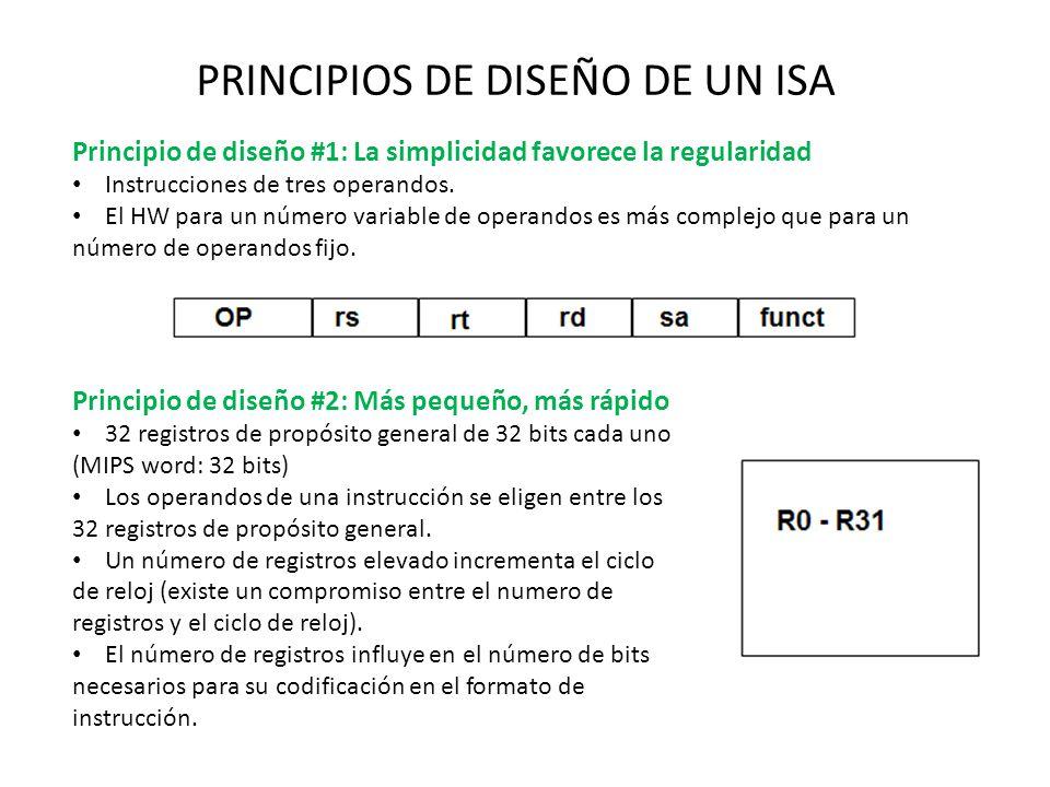PRINCIPIOS DE DISEÑO DE UN ISA