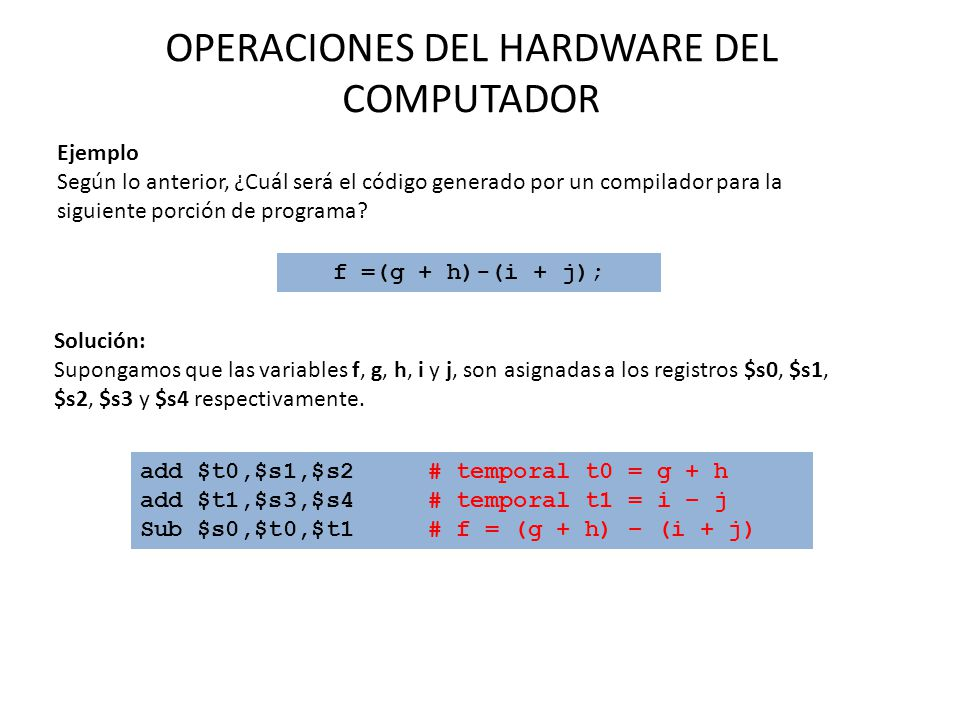 OPERACIONES DEL HARDWARE DEL COMPUTADOR