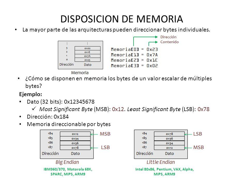 DISPOSICION DE MEMORIA
