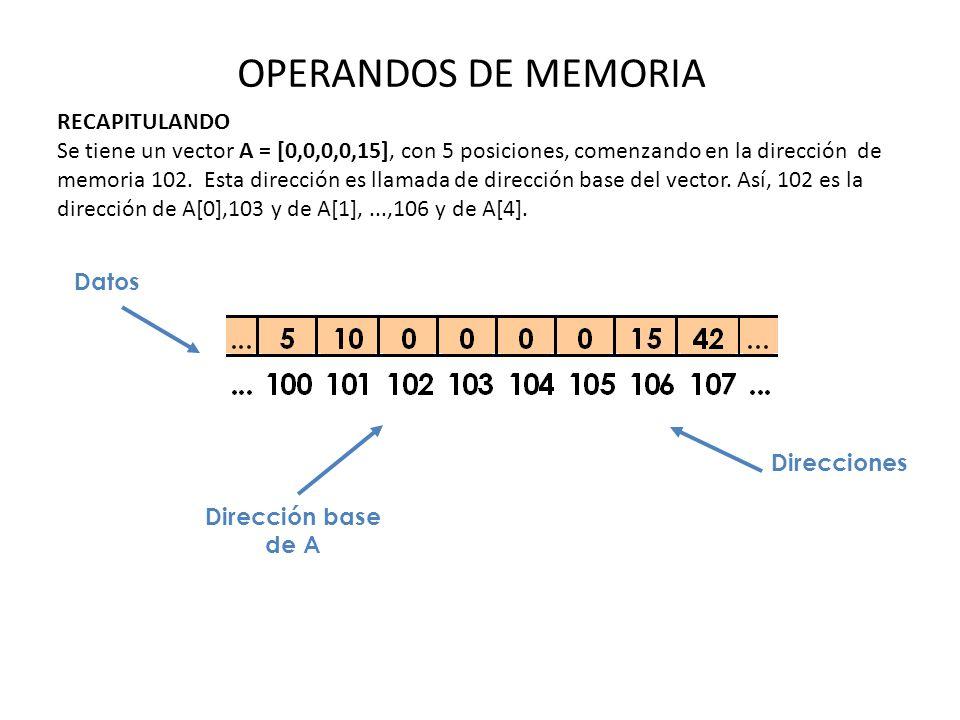 OPERANDOS DE MEMORIA RECAPITULANDO
