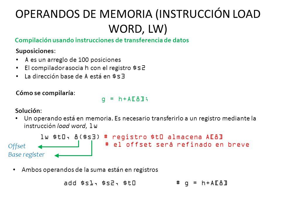 OPERANDOS DE MEMORIA (INSTRUCCIÓN LOAD WORD, LW)