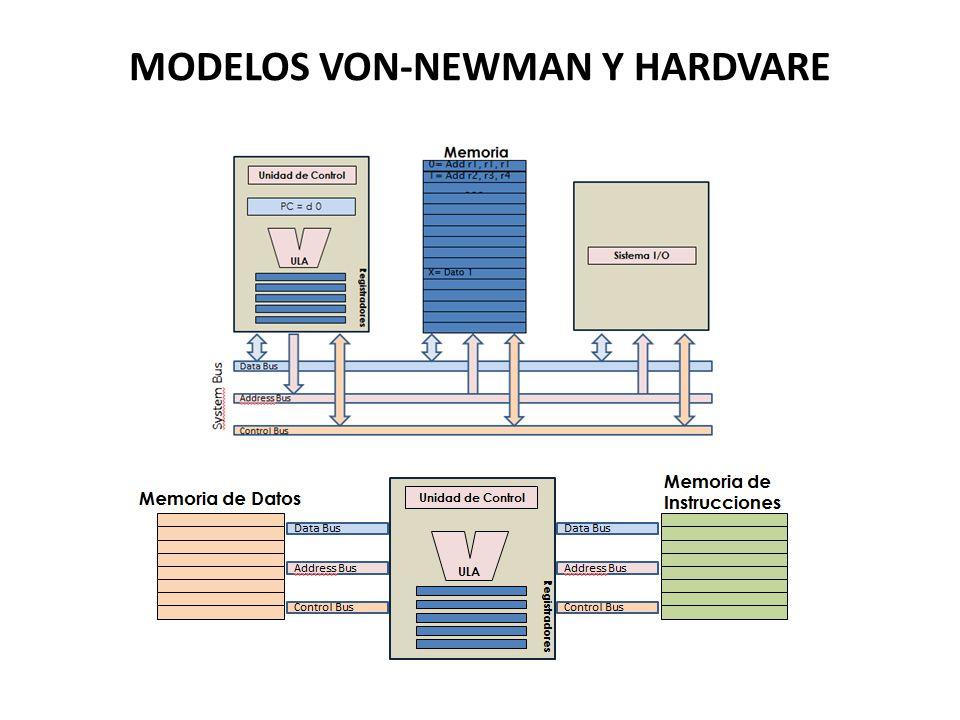 MODELOS VON-NEWMAN Y HARDVARE