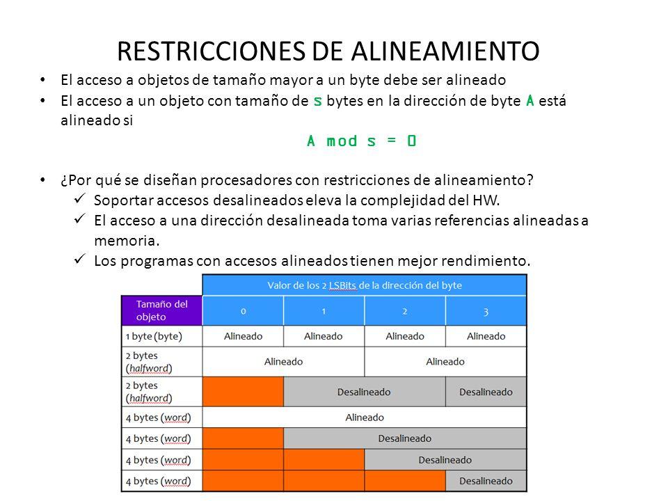 RESTRICCIONES DE ALINEAMIENTO