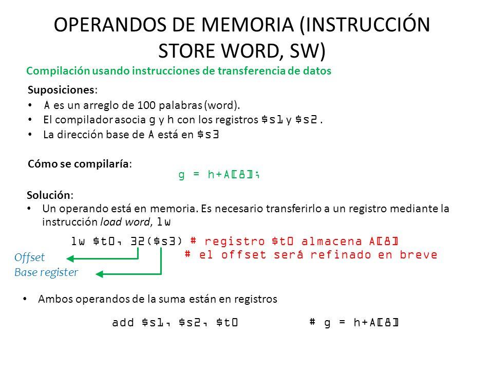 OPERANDOS DE MEMORIA (INSTRUCCIÓN STORE WORD, SW)