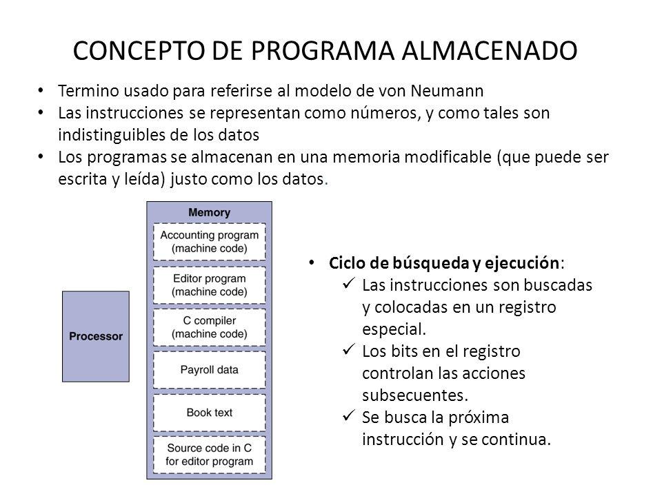 CONCEPTO DE PROGRAMA ALMACENADO