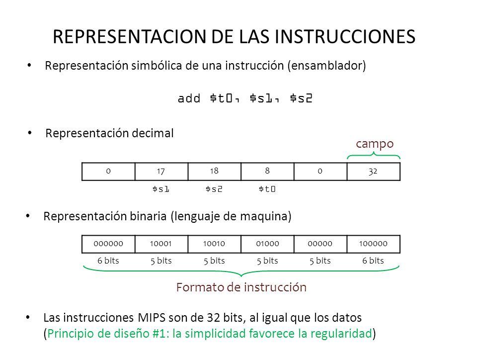 REPRESENTACION DE LAS INSTRUCCIONES