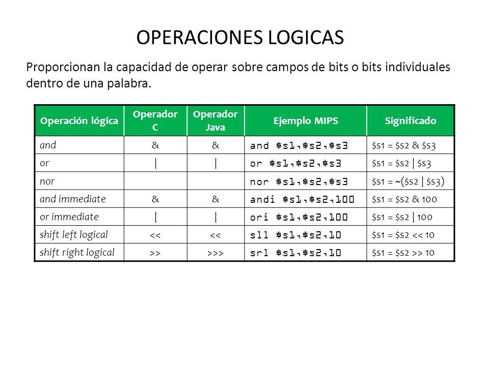 OPERACIONES LOGICAS Proporcionan la capacidad de operar sobre campos de bits o bits individuales dentro de una palabra.