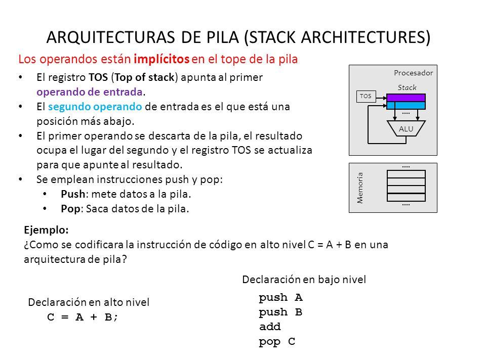 ARQUITECTURAS DE PILA (STACK ARCHITECTURES)