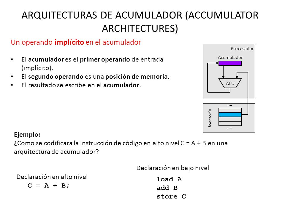 ARQUITECTURAS DE ACUMULADOR (ACCUMULATOR ARCHITECTURES)