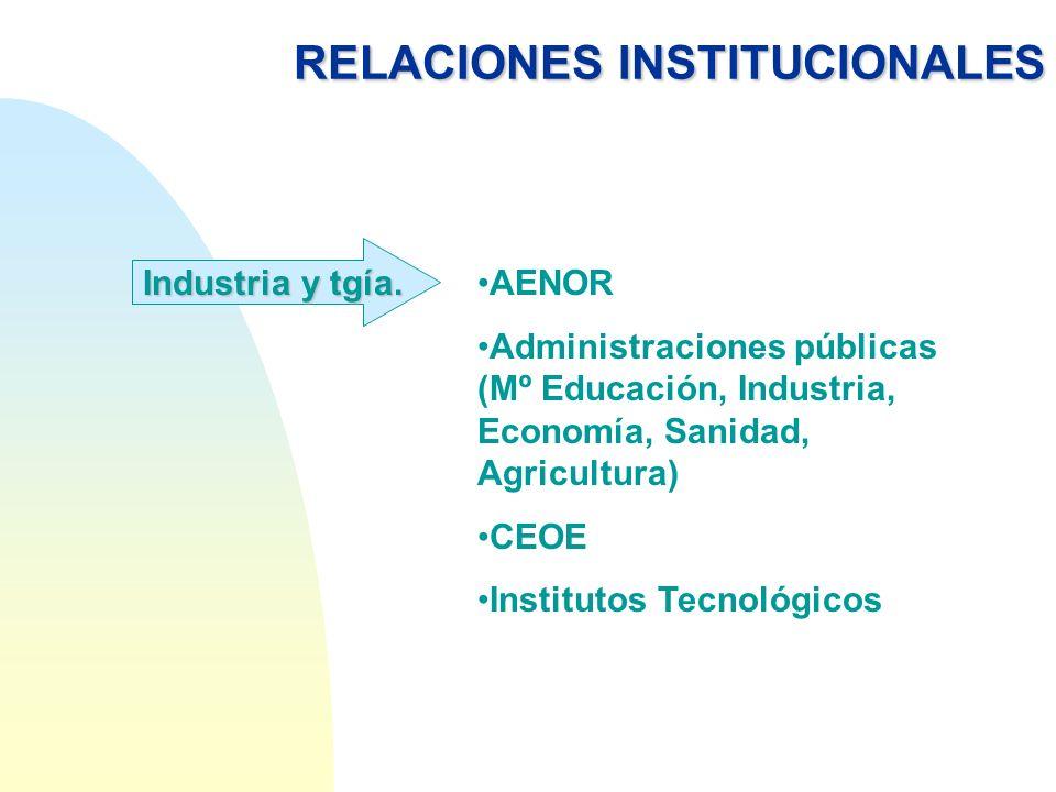 RELACIONES INSTITUCIONALES