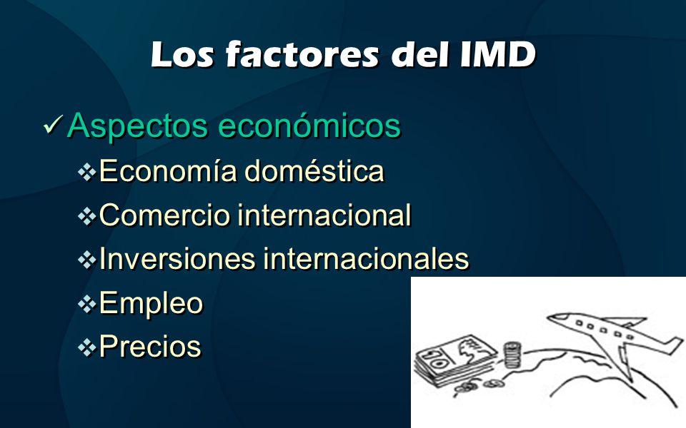 Los factores del IMD Aspectos económicos Economía doméstica