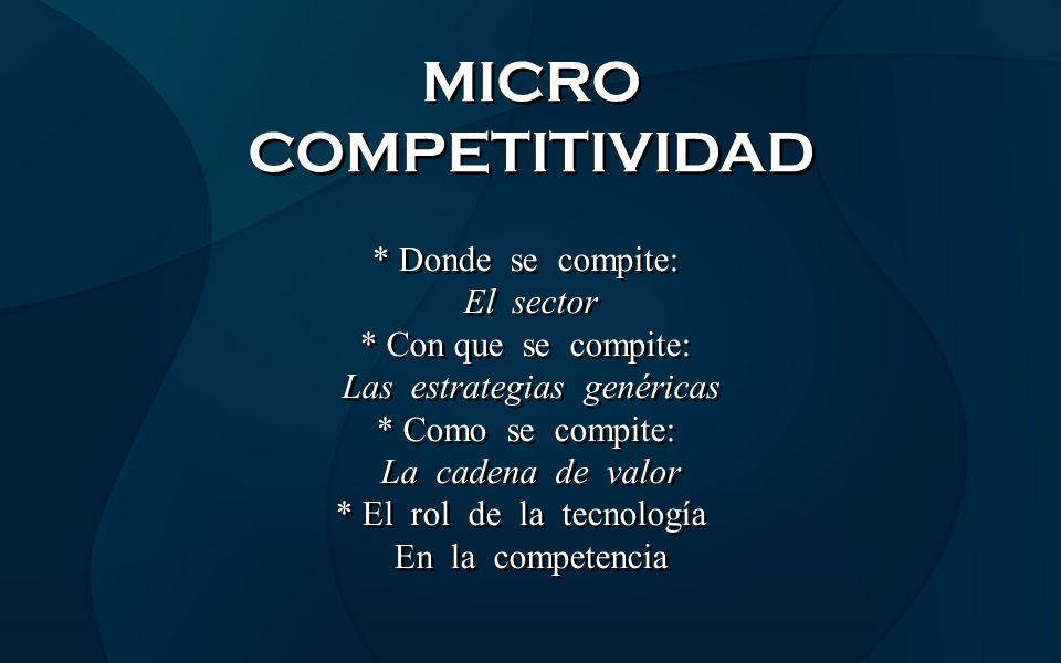 MICRO COMPETITIVIDAD * Donde se compite: El sector