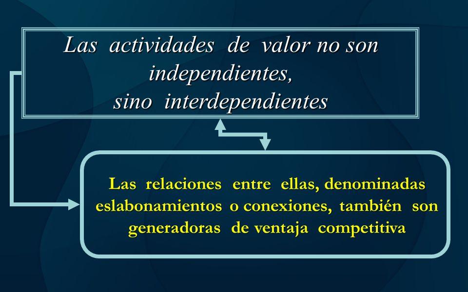 Las actividades de valor no son independientes, sino interdependientes