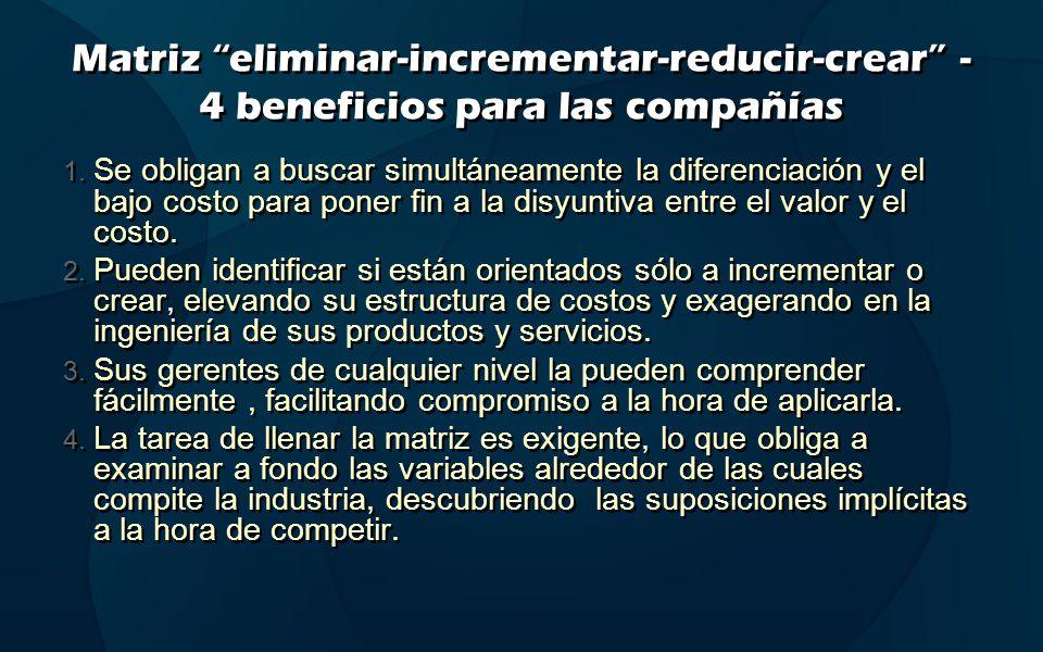 Matriz eliminar-incrementar-reducir-crear -4 beneficios para las compañías