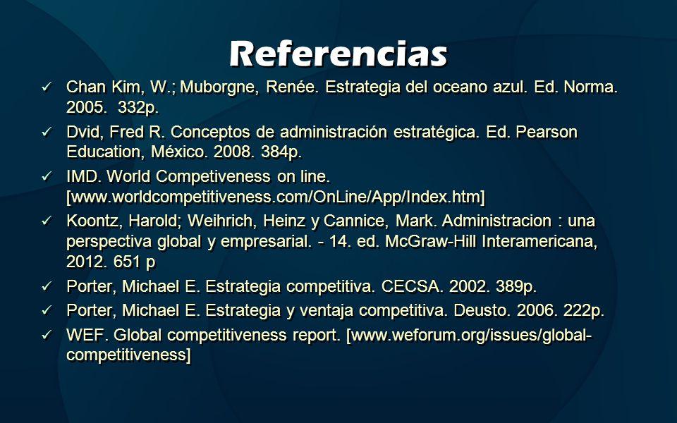 Referencias Chan Kim, W.; Muborgne, Renée. Estrategia del oceano azul. Ed. Norma. 2005. 332p.