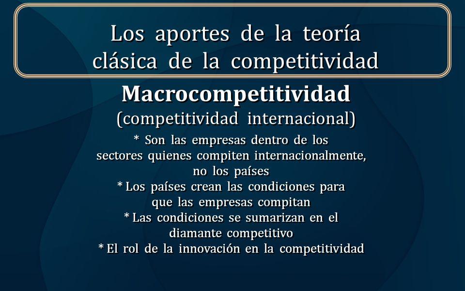 Los aportes de la teoría clásica de la competitividad
