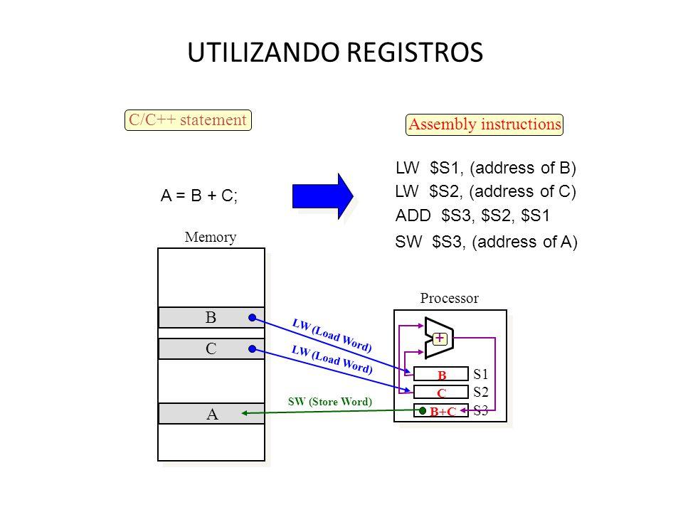 UTILIZANDO REGISTROS C/C++ statement Assembly instructions