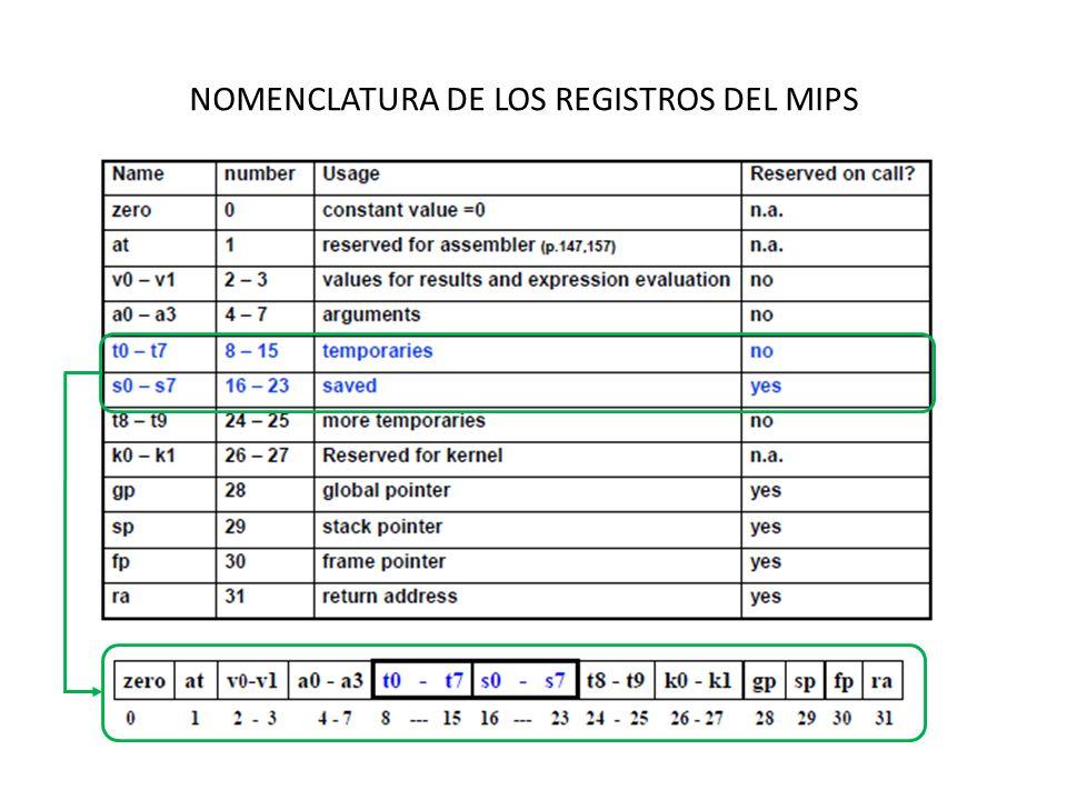 NOMENCLATURA DE LOS REGISTROS DEL MIPS